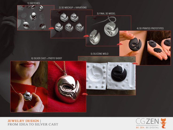 jewelry-design-3dprint-cast-cgzen-01-overview