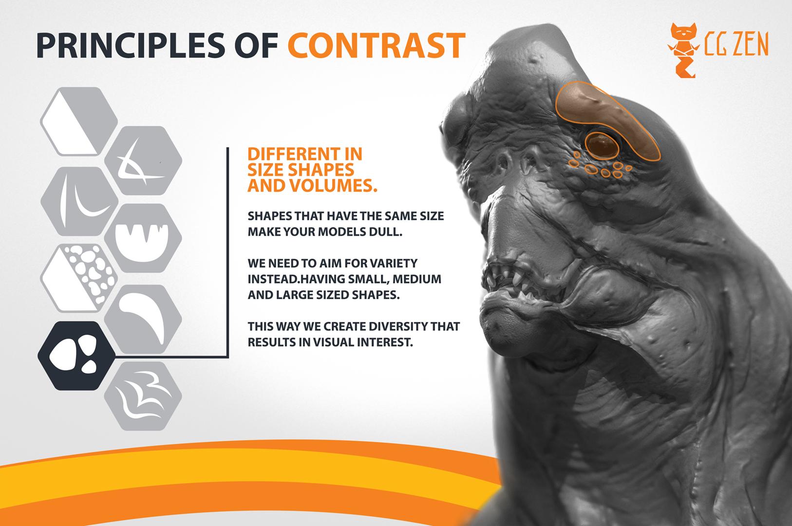02-contrast-design-primary-secondary-thertiary-cgzen-EN
